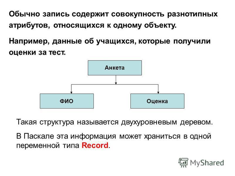 Обычно запись содержит совокупность разнотипных атрибутов, относящихся к одному объекту. Например, данные об учащихся, которые получили оценки за тест. Анкета ФИООценка Такая структура называется двухуровневым деревом. В Паскале эта информация может