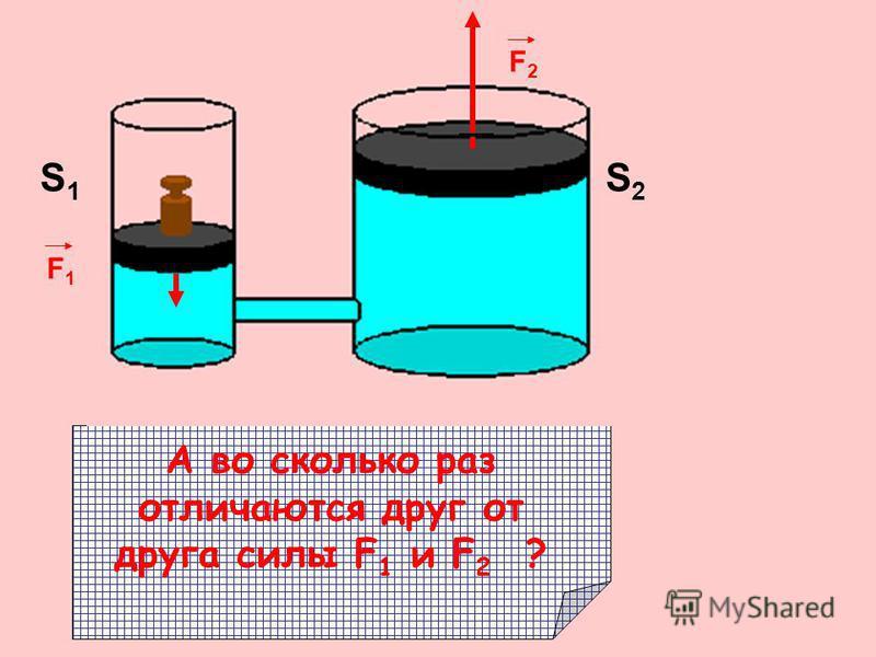 S1S1 S2S2 F1F1 F2F2 А во сколько раз отличаются друг от друга силы F 1 и F 2 ?