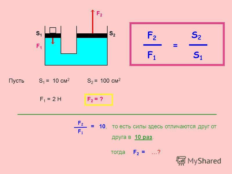 F2F2 F1F1 S2S2 S1S1 = Пусть S 1 = F 1 = F 2 = ? F2F2 F1F1 S2S2 S1S1 10 см 2 S2 =S2 =100 см 2 2 Н2 Н = 10, то есть силы здесь отличаются друг от друга в 10 раз. F 2 F 1 тогда F 2 = …?