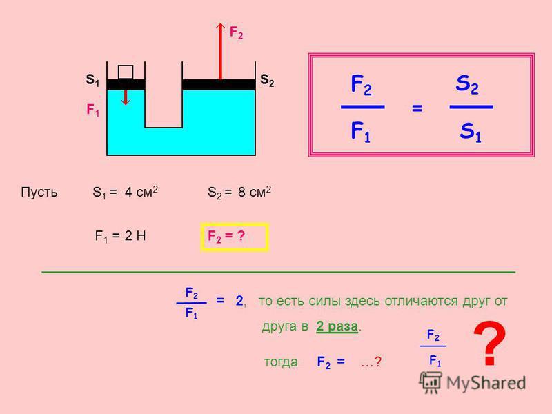 F2F2 F1F1 S2S2 S1S1 = Пусть S 1 = F 1 = F 2 = ? F2F2 F1F1 S2S2 S1S1 4 см 2 S2 =S2 =8 см 2 2 Н2 Н = 2, то есть силы здесь отличаются друг от друга в 2 раза. F 2 F 1 F2F2 F1F1 ?