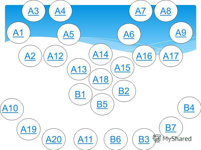 А1 А2 А3А4 А5А6 А7А8 А9 А15 А13 А12 А14 А11 А16А17 А18 А19 А20 В1 В5 В2 В6В3 В7 В4 А10