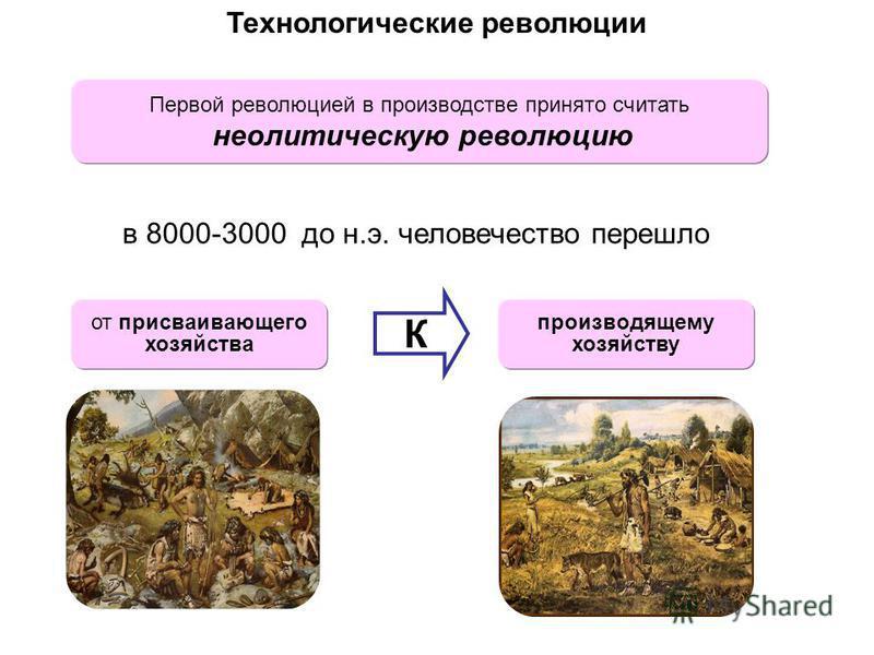 Первой революцией в производстве принято считать неолитическую революцию от присваивающего хозяйства К производящему хозяйству в 8000-3000 до н.э. человечество перешло Технологические революции