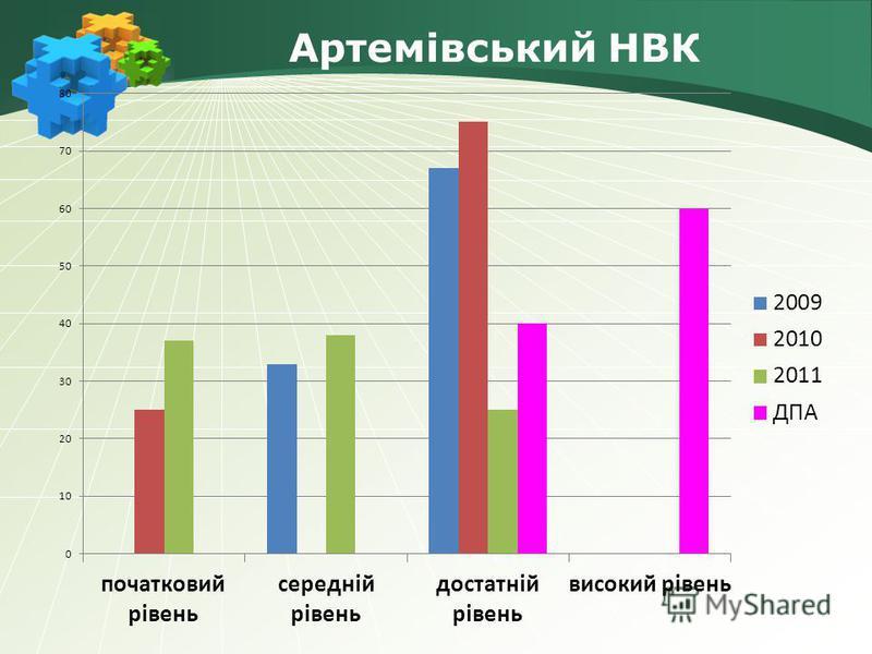 Артемівський НВК
