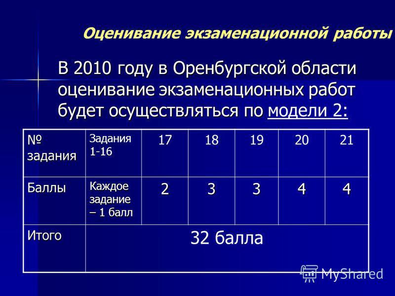 Оценивание экзаменационной работы В 2010 году в Оренбургской области оценивание экзаменационных работ будет осуществляться по В 2010 году в Оренбургской области оценивание экзаменационных работ будет осуществляться по модели 2: задания задания Задани