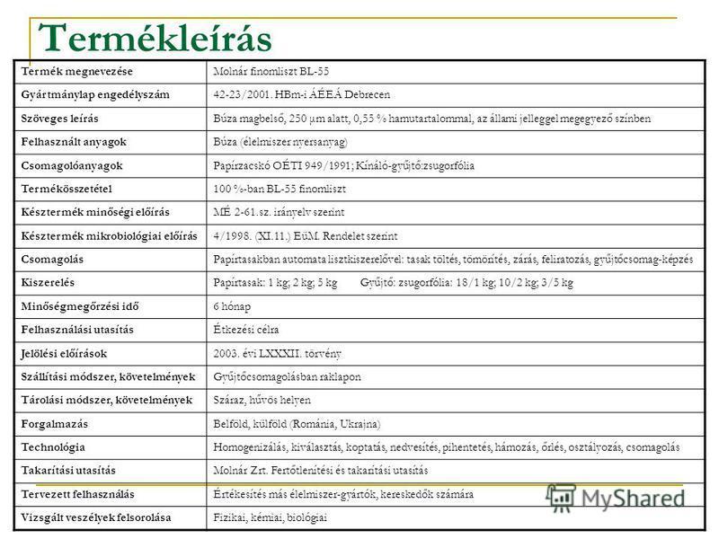 Termékleírás Termék megnevezéseMolnár finomliszt BL-55 Gyártmánylap engedélyszám42-23/2001. HBm-i ÁÉEÁ Debrecen Szöveges leírásBúza magbelső, 250 μm alatt, 0,55 % hamutartalommal, az állami jelleggel megegyező színben Felhasznált anyagokBúza (élelmis