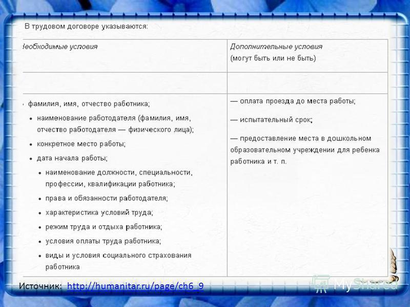 Источник: http://humanitar.ru/page/ch6_9http://humanitar.ru/page/ch6_9