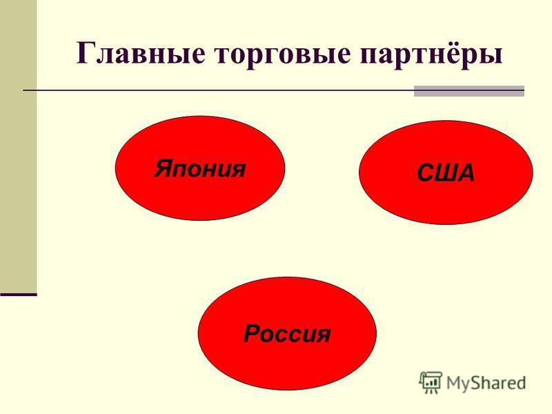 Главные торговые партнёры Япония США Россия