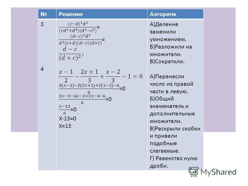 Решение Алгоритм 3434 А)Деление заменили умножением. Б)Разложили на множители. В)Сократили. А)Перенесли число из правой части в левую. Б)Общий знаменатель и дополнительные множители. В)Раскрыли скобки и привели подобные слагаемые. Г) Равенство нулю д