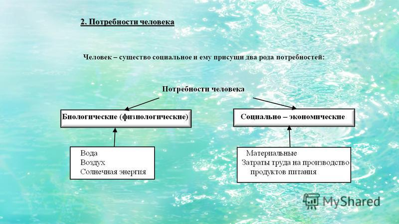 Человек – существо социальное и ему присущи два рода потребностей: 2. Потребности человека