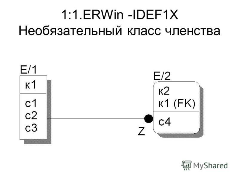1:1. ERWin -IDEF1X Необязательный класс членства