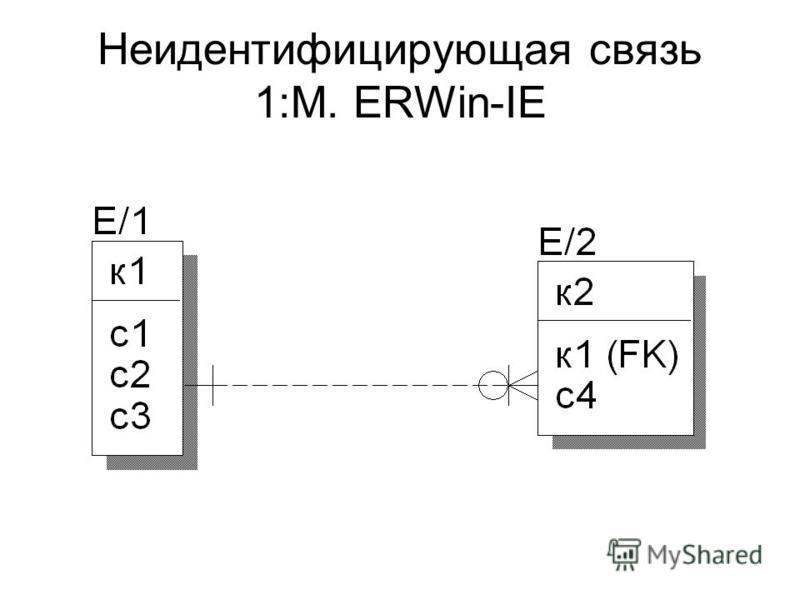 Неидентифицирующая связь 1:М. ERWin-IE