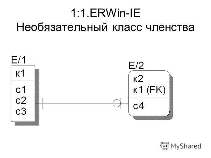 1:1.ERWin-IE Необязательный класс членства