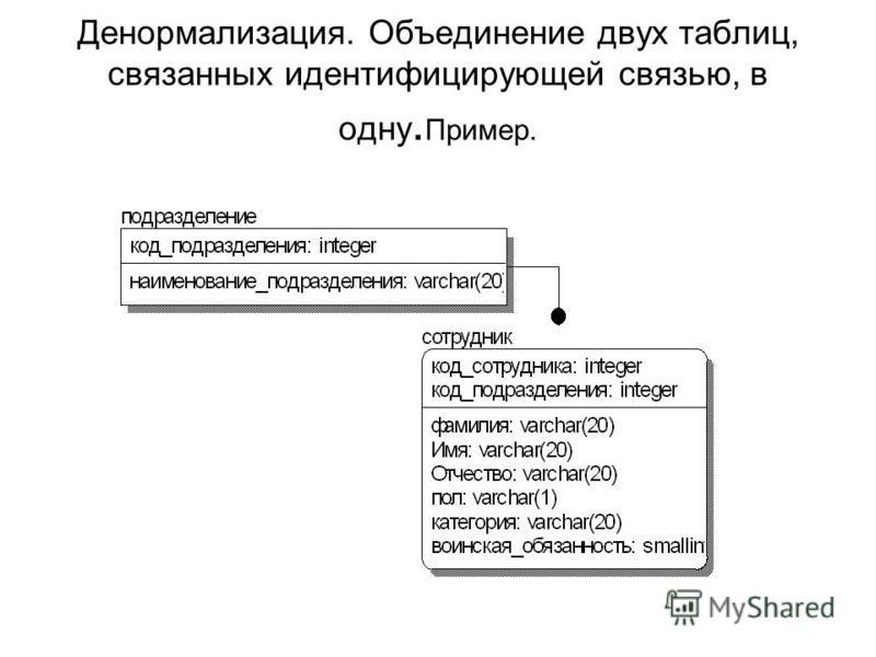 Денормализация. Объединение двух таблиц, связанных идентифицирующей связью, в одну. Пример.