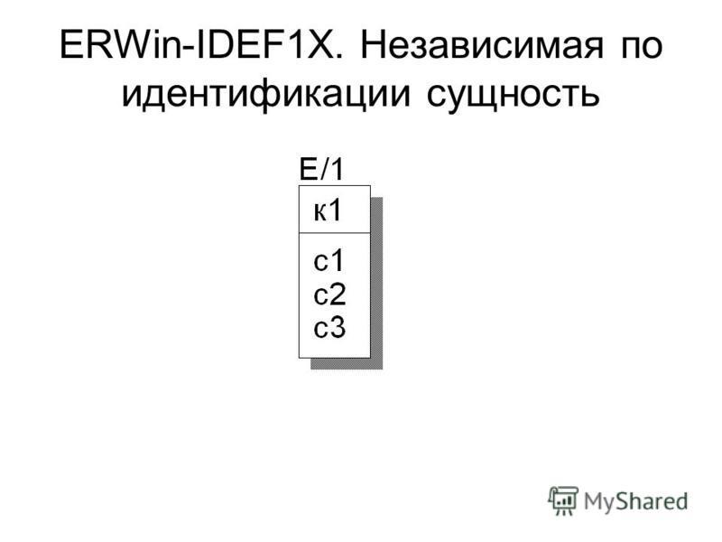 ERWin-IDEF1X. Независимая по идентификации сущность