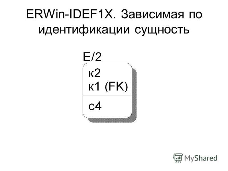 ERWin-IDEF1X. Зависимая по идентификации сущность