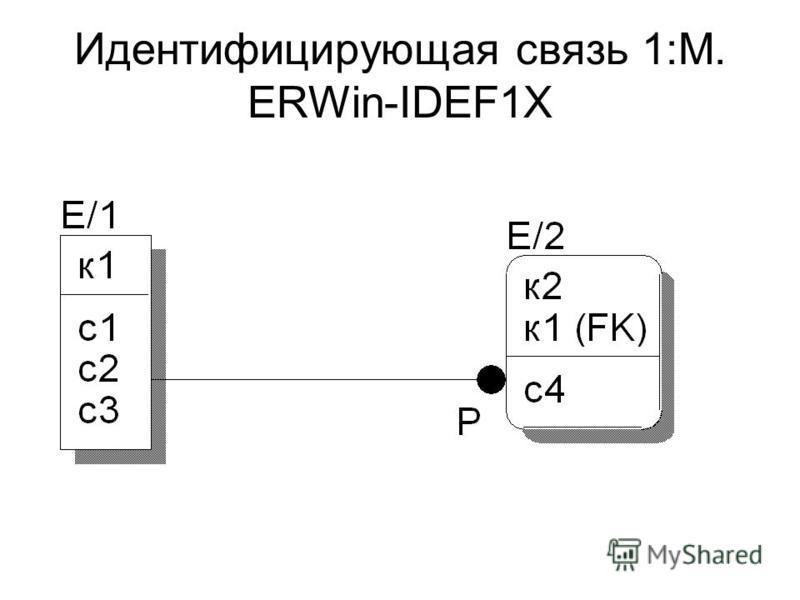 Идентифицирующая связь 1:М. ERWin-IDEF1X