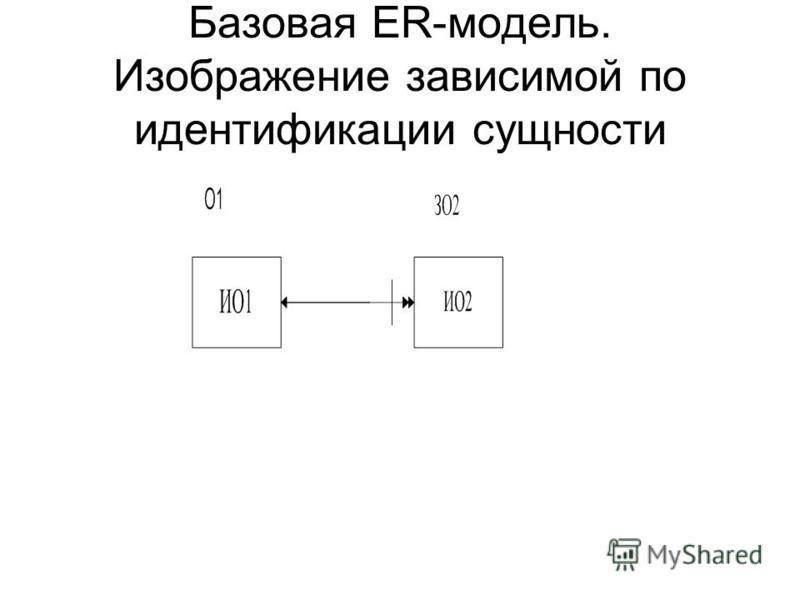 Базовая ER-модель. Изображение зависимой по идентификации сущности