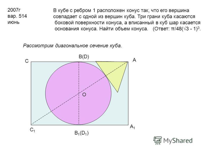 2007 г вар. 514 июнь В кубе с ребром 1 расположен конус так, что его вершина совпадает с одной из вершин куба. Три грани куба касаются боковой поверхности конуса, а вписанный в куб шар касается основания конуса. Найти объем конуса. (Ответ: π/48(3 - 1