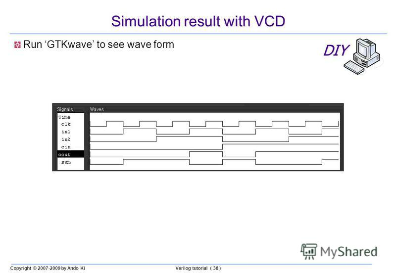 Copyright © 2007-2009 by Ando KiVerilog tutorial ( 38 ) Simulation result with VCD Run GTKwave to see wave form DIY