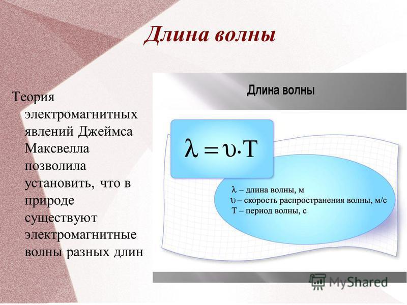 Длина волны Теория электромагнитных явлений Джеймса Максвелла позволила установить, что в природе существуют электромагнитные волны разных длин