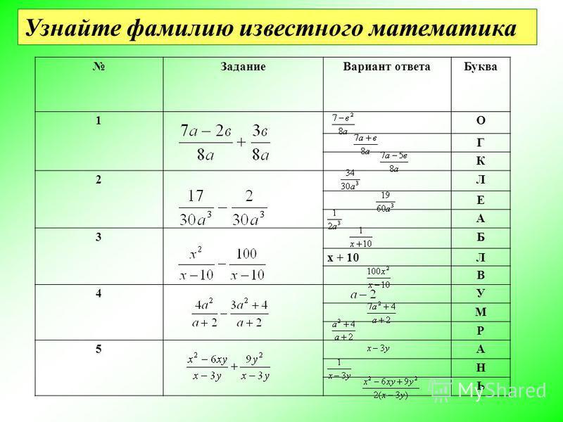 Задание Вариант ответа Буква 1О Г К 2Л Е А 3Б х + 10Л В 4У М Р 5А Н Ь Узнайте фамилию известного математика
