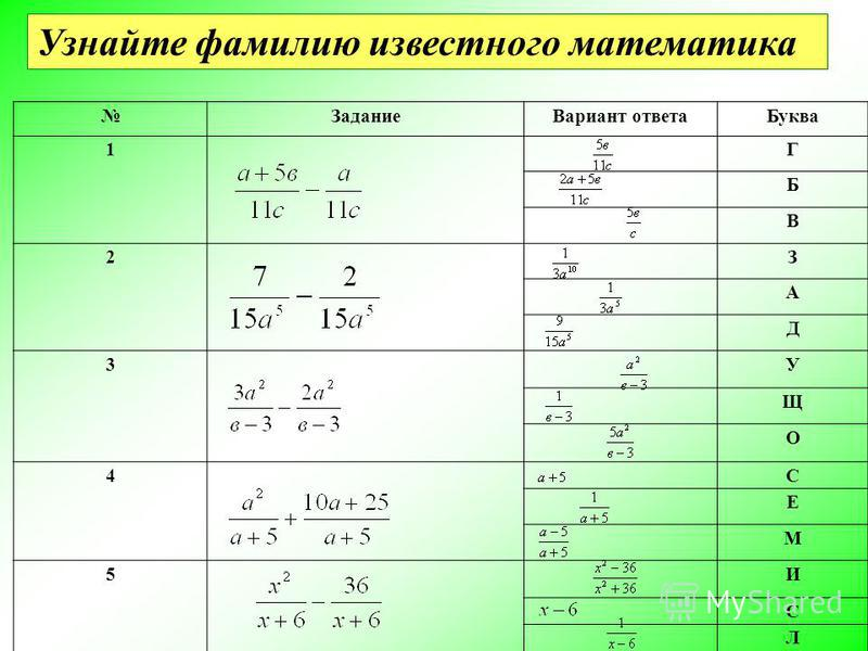 Задание Вариант ответа Буква 1Г Б В 2З А Д 3У Щ О 4С Е М 5И С Л Узнайте фамилию известного математика
