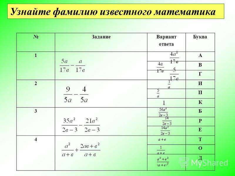Задание Вариант ответа Буква 1А В Г 2 И П К 3Б Р Е 4 Т О Д Узнайте фамилию известного математика