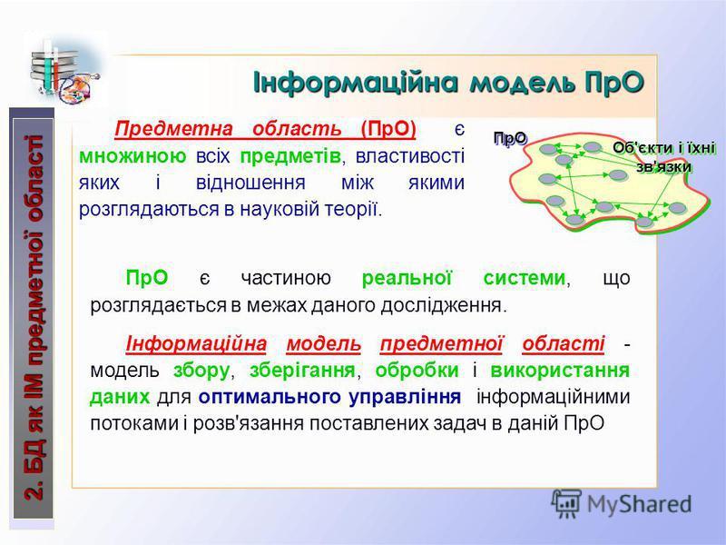 2. БД як ІМ предметної області Інформаційна модель ПрО Предметна область (ПрО) є множиною всіх предметів, властивості яких і відношення між якими розглядаються в науковій теорії.ПрОПрО Об'єкти і їхні зв'язки ПрО є частиною реальної системи, що розгля