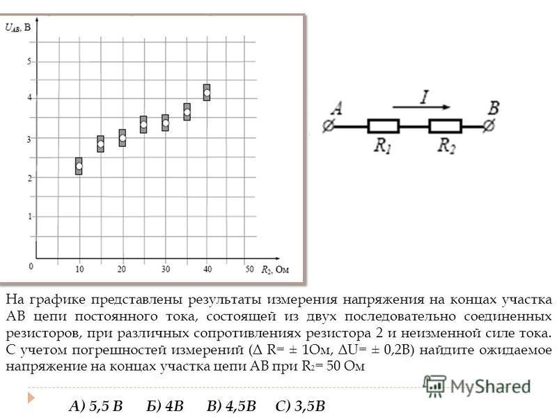 На графике представлены результаты измерения напряжения на концах участка АВ цепи постоянного тока, состоящей из двух последовательно соединенных резисторов, при различных сопротивлениях резистора 2 и неизменной силе тока. С учетом погрешностей измер