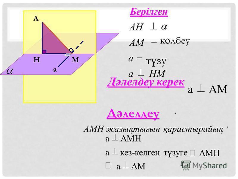 А Н а М НМа түзутүзу а к ө лбеу АМ АН Берілген : AMа Дәлелдеу керек AM a AMH кез-келген түзуге a AMH a.. AMH жазықтығын қарастырайық Д ә лелдеу