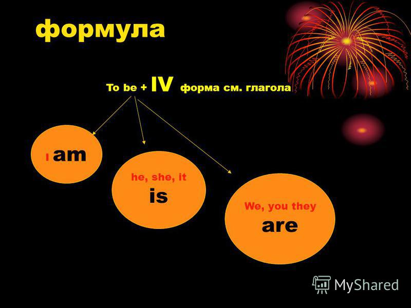 формула To be + lV форма см. глагола I am he, she, it is We, you they are