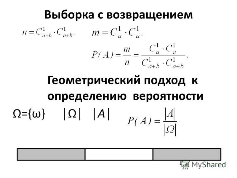Выборка с возвращением Геометрический подход к определению вероятности Ω={ω}А
