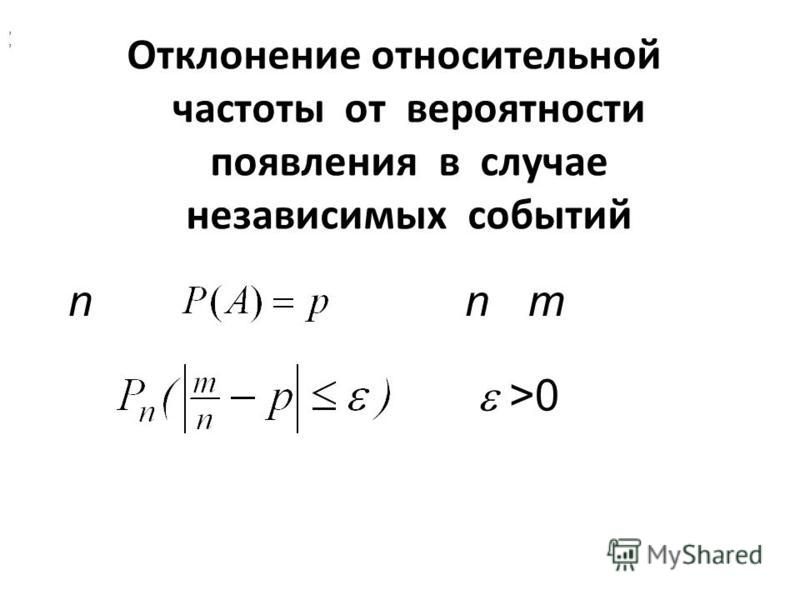 Отклонение относительной частоты от вероятности появления в случае независимых событий n nm, >0,
