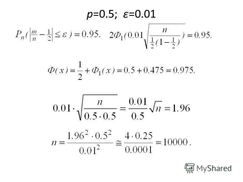 p=0.5; ε=0.01