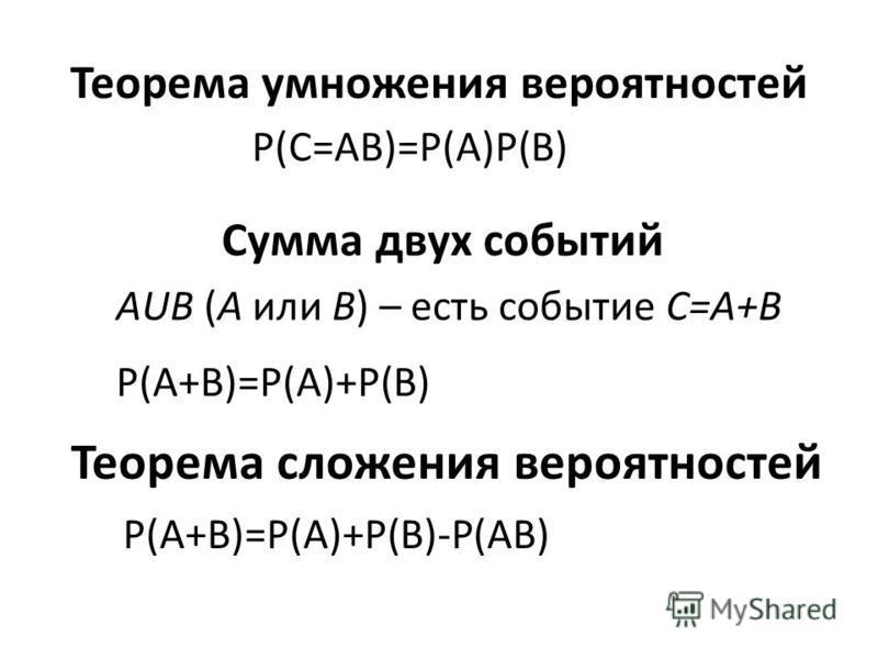 Теорема умножения вероятностей Р(С=АВ)=Р(А)Р(В) Сумма двух событий АUВ (А или В) – есть событие С=А+В Р(А+В)=Р(А)+Р(В) Р(А+В)=Р(А)+Р(В)-Р(АВ) Теорема сложения вероятностей