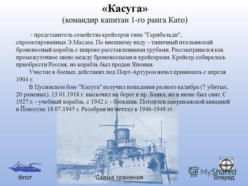Вперед Схема сражения Флот «Касуга» (командир капитан 1-го ранга Като) - представитель семейства крейсеров типа