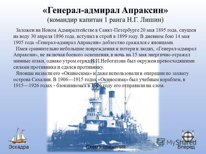 Эскадра Вперед Схема сражения «Генерал-адмирал Апраксин» (командир капитан 1 ранга Н.Г. Лишин) Заложен на Новом Адмиралтействе в Санкт-Петербурге 20 мая 1895 года, спущен на воду 30 апреля 1896 года, вступил в строй в 1899 году. В дневном бою 14 мая