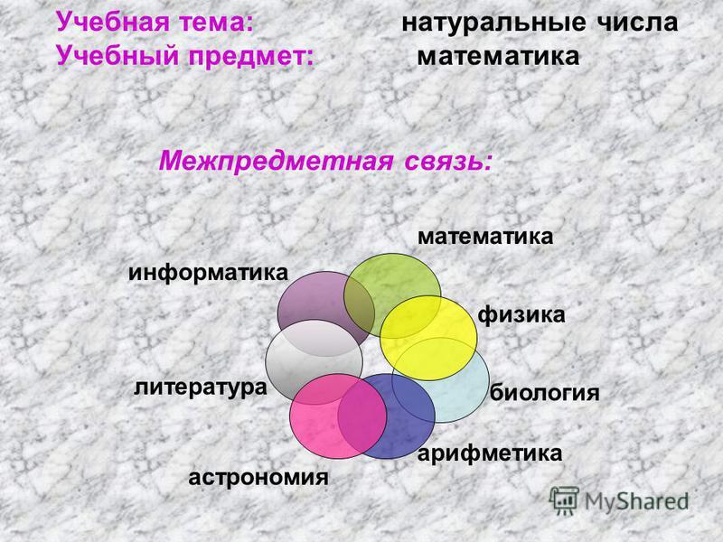 Межпредметная связь: Учебная тема: натуральные числа Учебный предмет: математика математика биология физика арифметика астрономия литература информатика