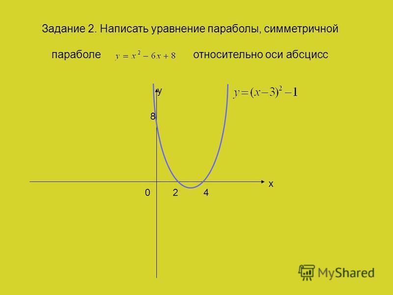 y x 24 8 0 Задание 2. Написать уравнение параболы, симметричной параболе относительно оси абсцисс