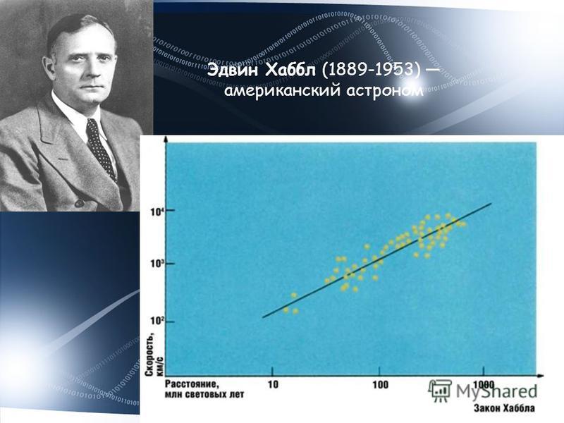 Эдвин Хаббл (1889-1953) американский астроном