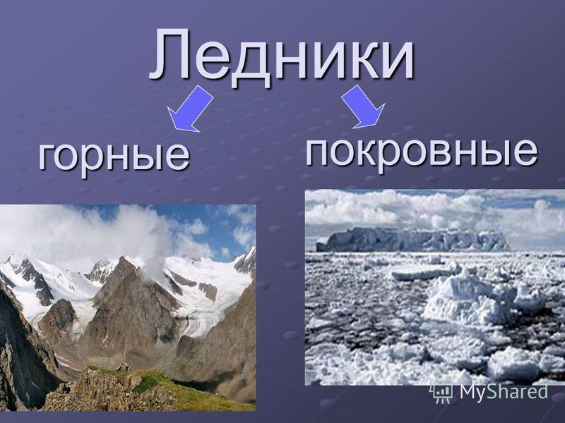 Ледники горные покровные