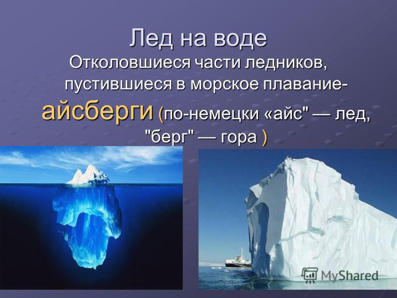 Лед на воде Отколовшиеся части ледников, пустившиеся в морское плавание- айсберги (по-немецки «айс лед, берг гора )