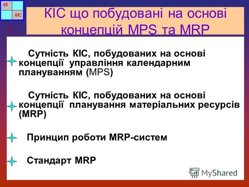 КІС що побудовані на основі концепцій MPS та MRP Сутність КІС, побудованих на основі концепції управління календарним плануванням (MPS) Сутність КІС, побудованих на основі концепції планування матеріальних ресурсів (MRP) Принцип роботи MRP-систем Ста