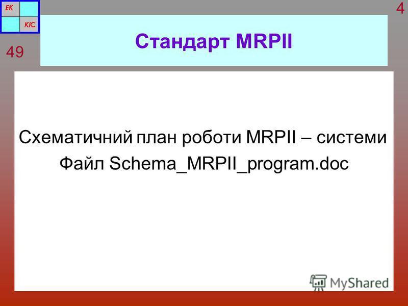 Стандарт MRPІІ Схематичний план роботи MRPII – системи Файл Schema_MRPII_program.doc 49 4
