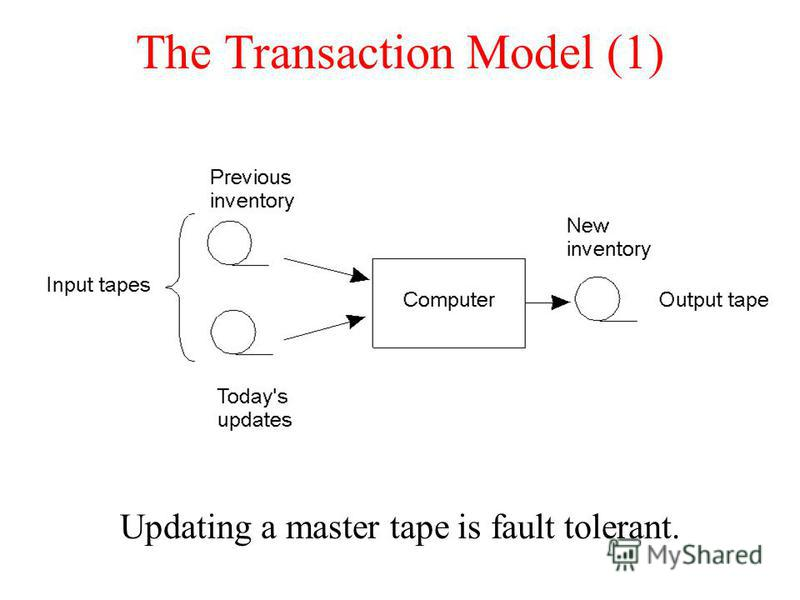 The Transaction Model (1) Updating a master tape is fault tolerant.