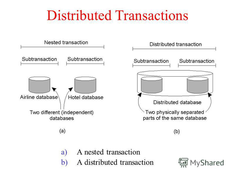 Distributed Transactions a)A nested transaction b)A distributed transaction
