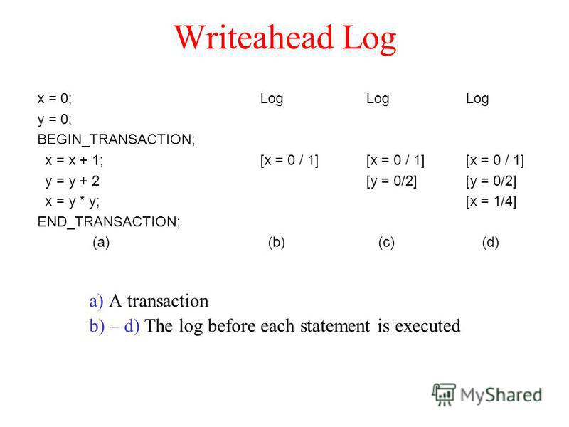 Writeahead Log a) A transaction b) – d) The log before each statement is executed x = 0; y = 0; BEGIN_TRANSACTION; x = x + 1; y = y + 2 x = y * y; END_TRANSACTION; (a) Log [x = 0 / 1] (b) Log [x = 0 / 1] [y = 0/2] (c) Log [x = 0 / 1] [y = 0/2] [x = 1