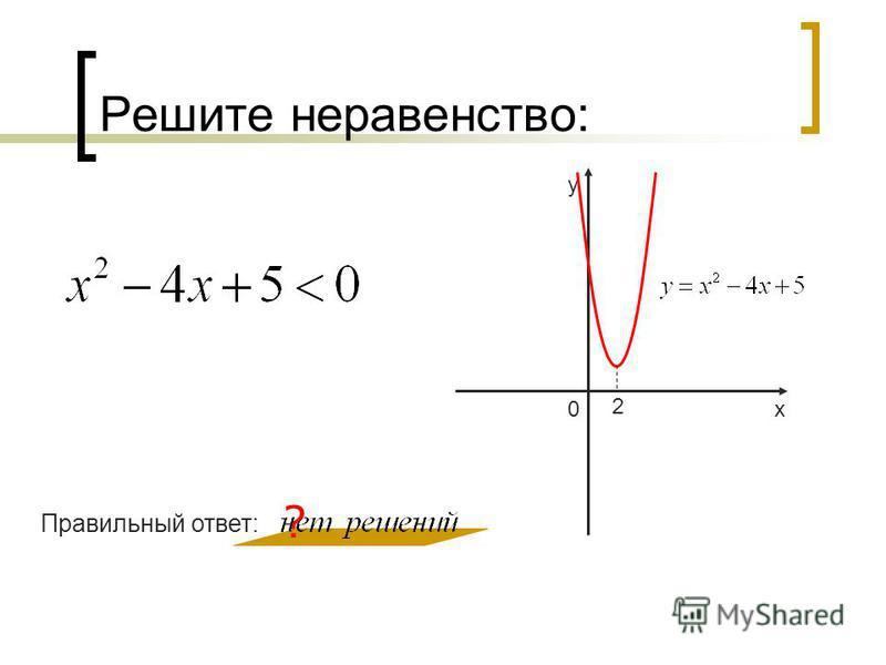 Решите неравенство: ? 0 у х Правильный ответ: 2