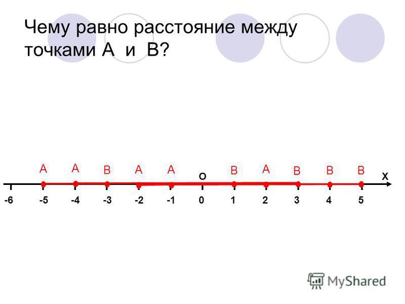 Чему равно расстояние между точками А и В? 014325-2-3-4-5-6 ОХ А В А В А В А В А В