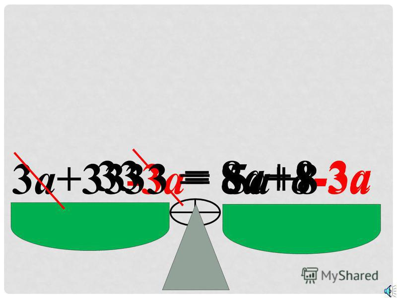 3 а+33 = 8a+8 -3a 3 а+33-3a= 8a+8 -3a